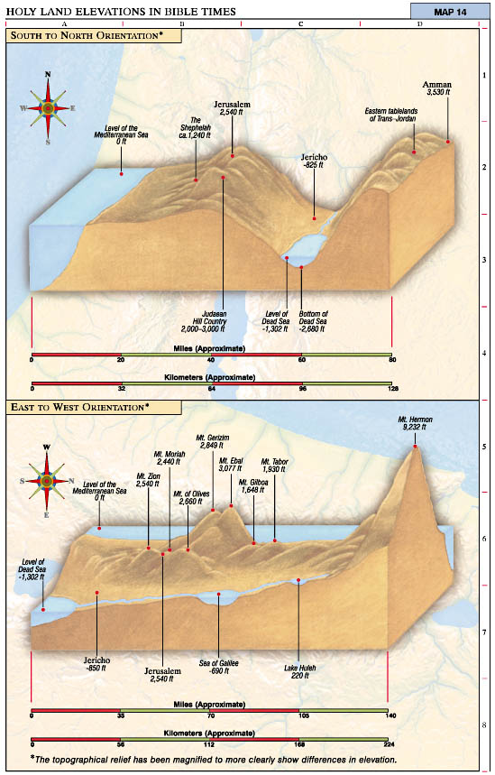 Israel: Elevations in Biblical Times